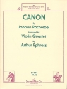 Canon for 4 violins score and parts
